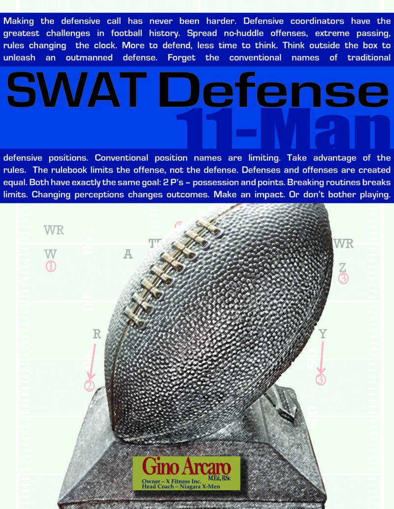 extremely offensive SWAT Defense